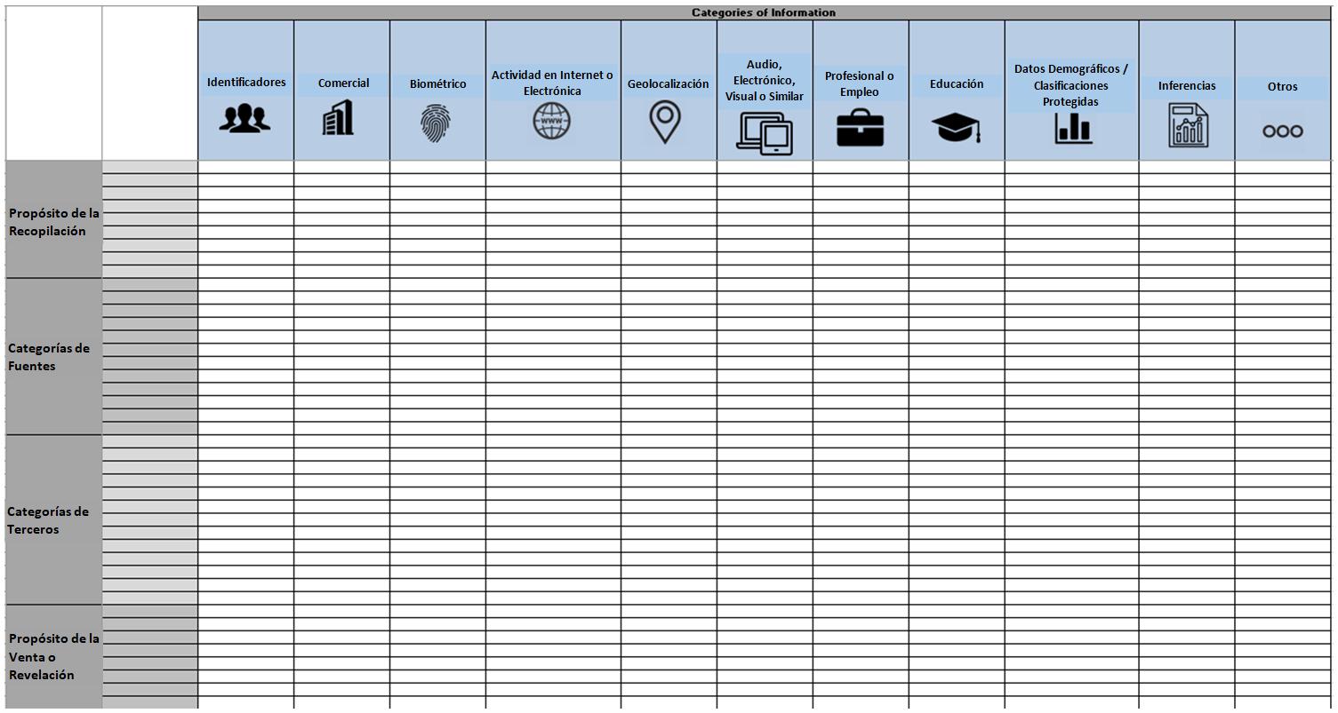 Table Matrix Spanish